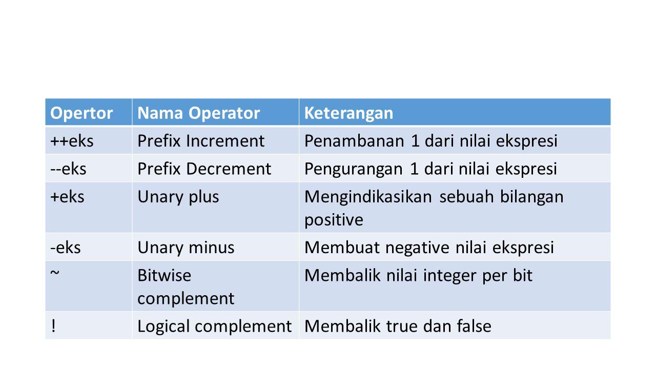 OpertorNama OperatorKeterangan ++eksPrefix IncrementPenambanan 1 dari nilai ekspresi --eksPrefix DecrementPengurangan 1 dari nilai ekspresi +eksUnary