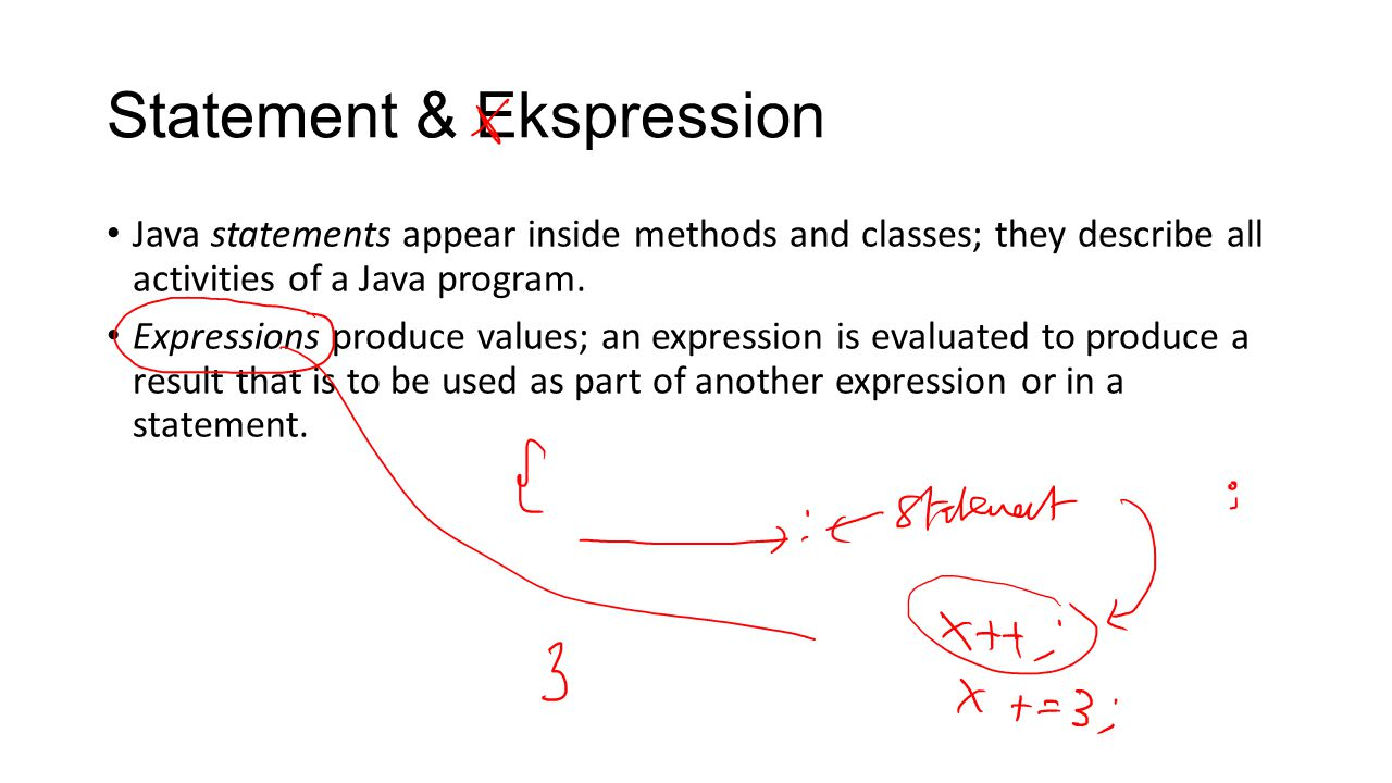 Statement & Ekspression Java statements appear inside methods and classes; they describe all activities of a Java program.