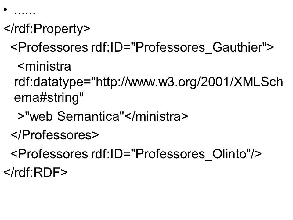 ...... <ministra rdf:datatype= http://www.w3.org/2001/XMLSch ema#string > web Semantica