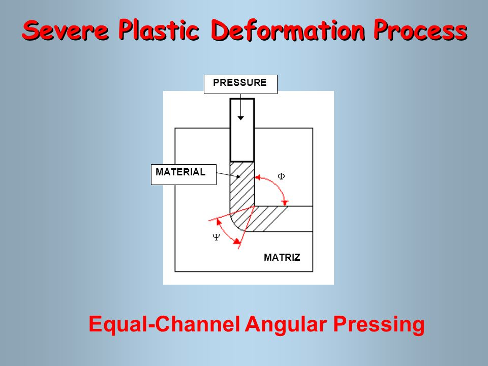 Severe Plastic Deformation Process Accumulative Roll-Bonding CUTTING SURFACE CLEANING JOINING HEATINGROLLING sheet
