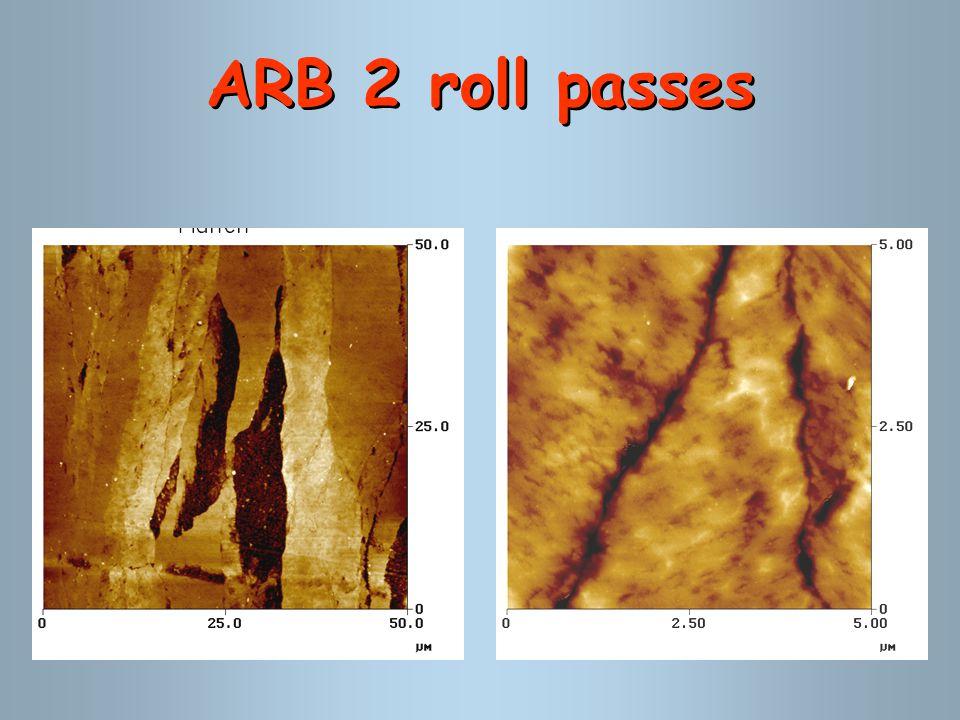  PRESSURE MATRIZ  MATERIAL Equal-Channel Angular Pressing Severe Plastic Deformation Process