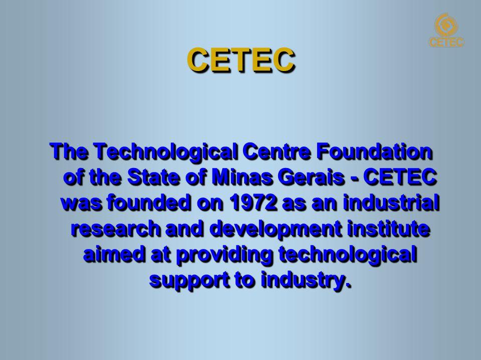 Fundação Centro Tecnológico de Minas Gerais