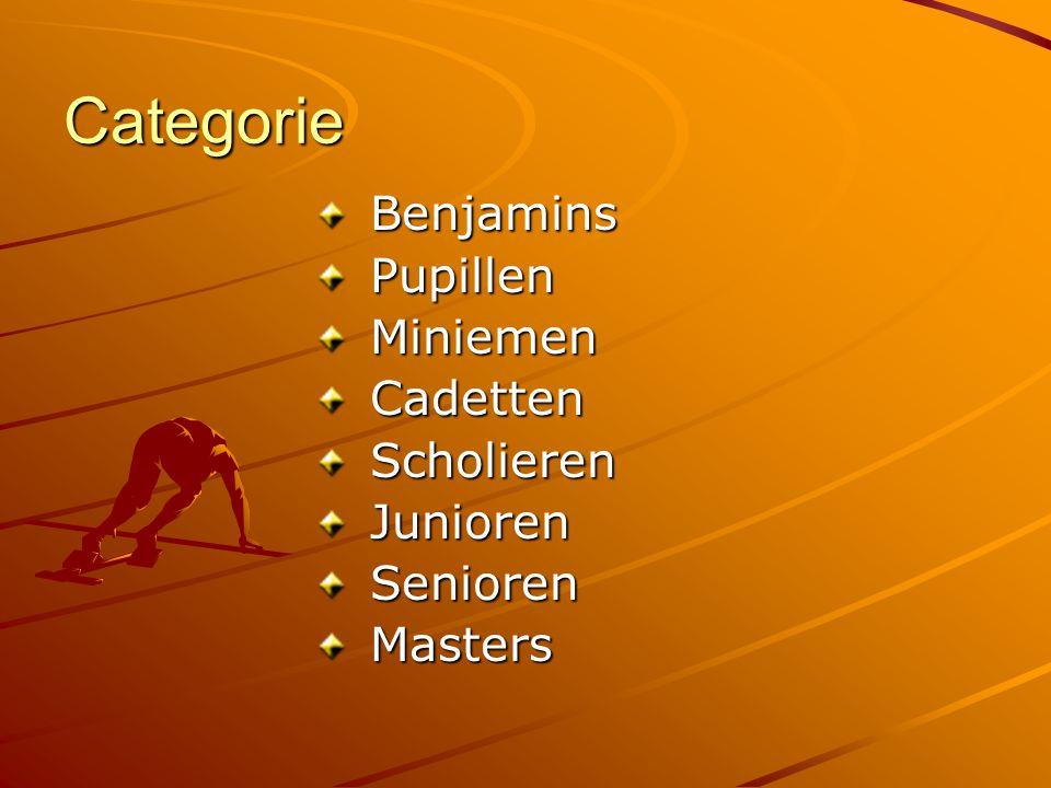 Categorie Benjamins Benjamins Pupillen Pupillen Miniemen Miniemen Cadetten Cadetten Scholieren Scholieren Junioren Junioren Senioren Senioren Masters Masters