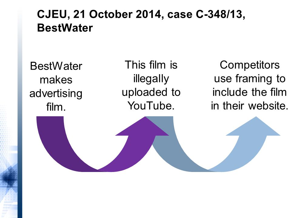 BestWater makes advertising film. This film is illegally uploaded to YouTube.