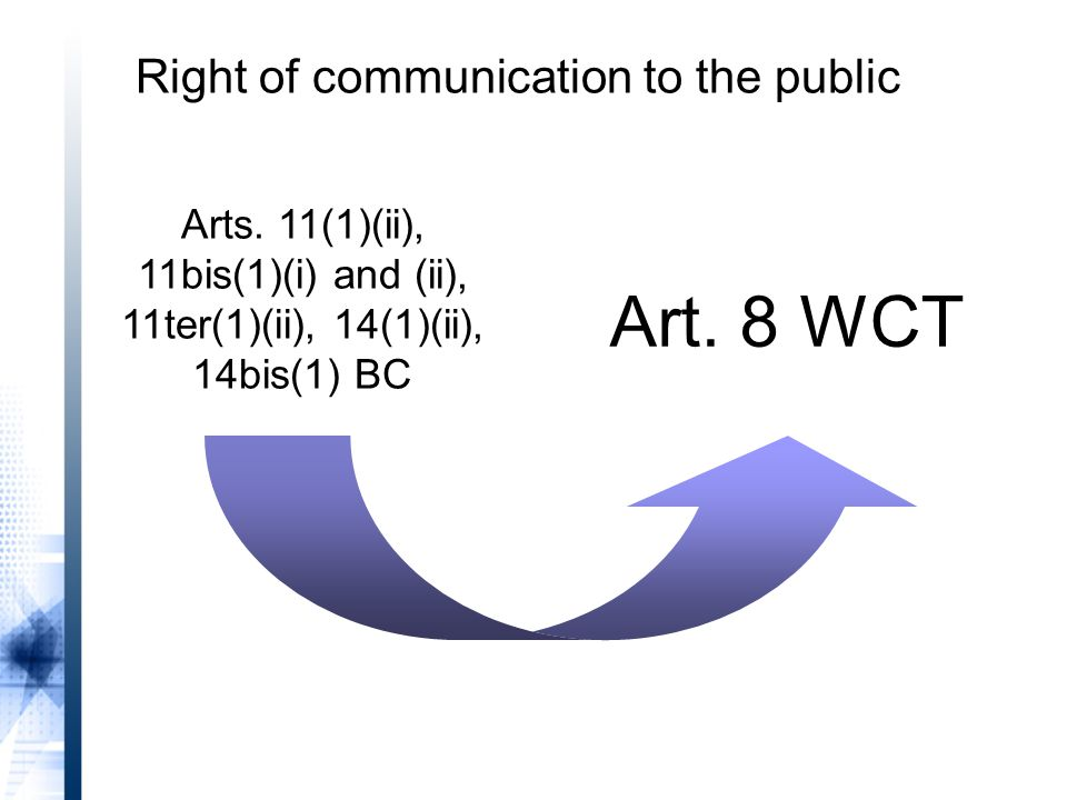 '…the exclusive right of authorizing any communication to the public of their works, by wire or wireless means…' '…including the making available to the public of their works in such a way that members of the public may access these works from a place and at a time individually chosen by them.' Art.