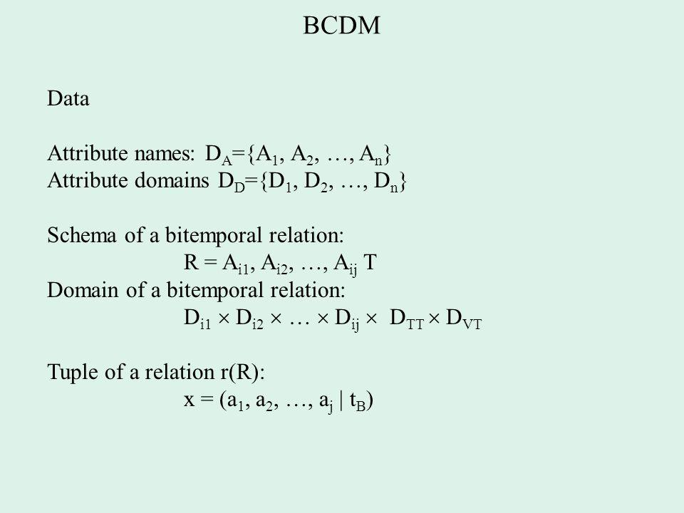 BCDM Data Attribute names: D A ={A 1, A 2, …, A n } Attribute domains D D ={D 1, D 2, …, D n } Schema of a bitemporal relation: R = A i1, A i2, …, A ij T Domain of a bitemporal relation: D i1  D i2  …  D ij  D TT  D VT Tuple of a relation r(R): x = (a 1, a 2, …, a j | t B )
