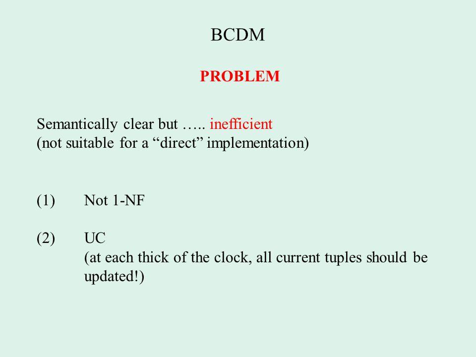 BCDM PROBLEM Semantically clear but …..
