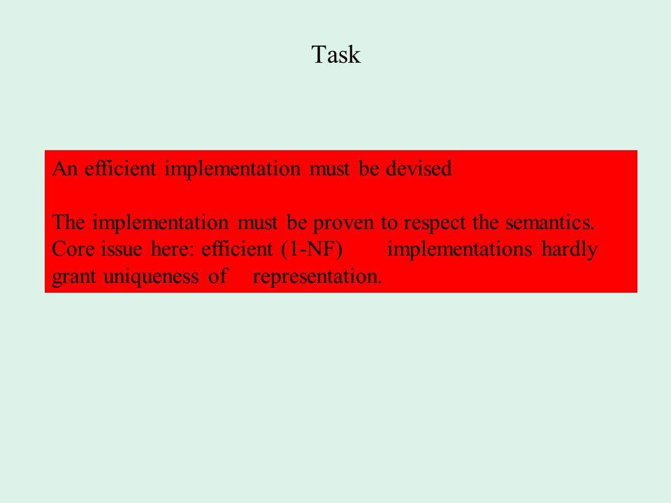 Task An efficient implementation must be devised The implementation must be proven to respect the semantics.