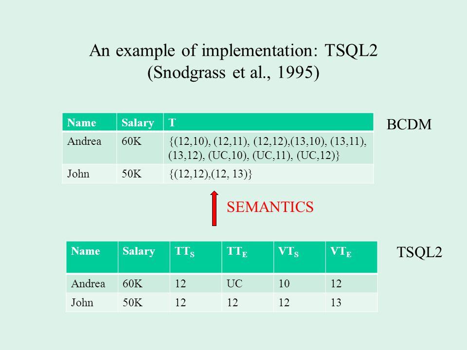 An example of implementation: TSQL2 (Snodgrass et al., 1995) NameSalaryT Andrea60K{(12,10), (12,11), (12,12),(13,10), (13,11), (13,12), (UC,10), (UC,11), (UC,12)} John50K{(12,12),(12, 13)} NameSalaryTT S TT E VT S VT E Andrea60K12UC1012 John50K12 13 SEMANTICS BCDM TSQL2