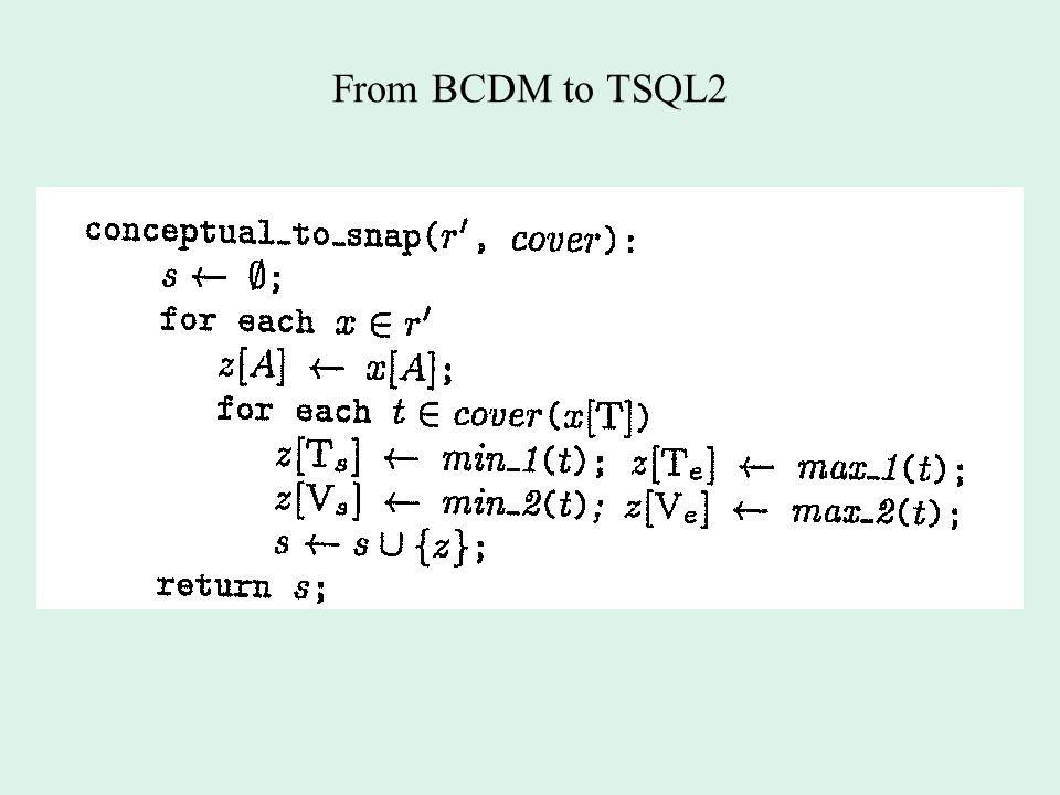 From BCDM to TSQL2