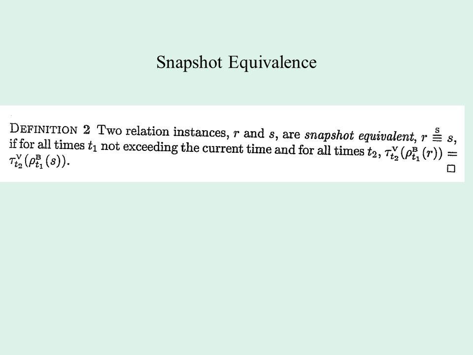 Snapshot Equivalence