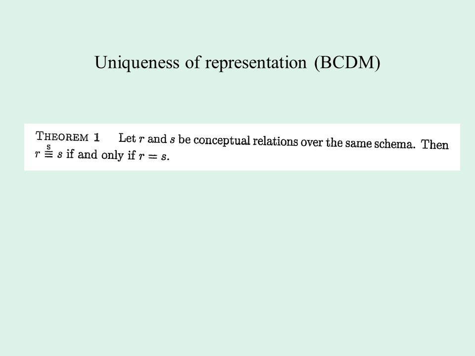 Uniqueness of representation (BCDM)