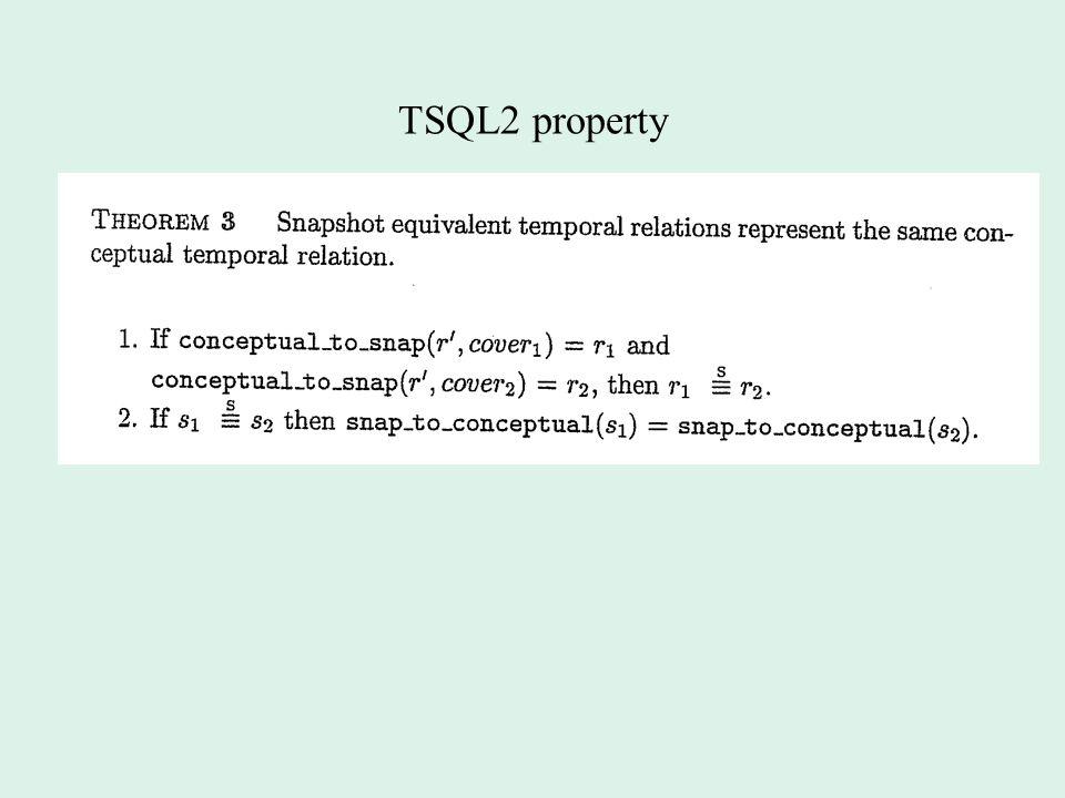 TSQL2 property
