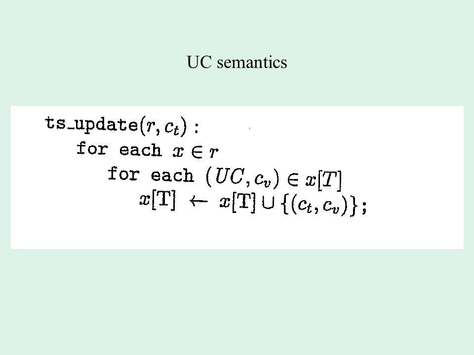 UC semantics