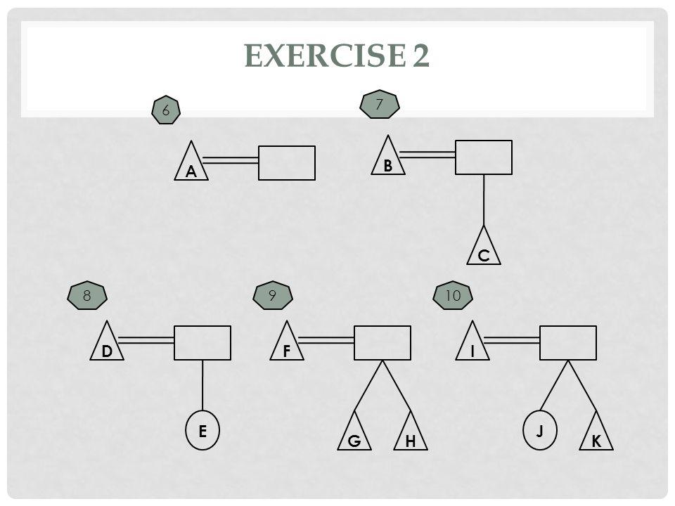 EXERCISE 2 C 7 6 98 E GHK J 10 A B DFI