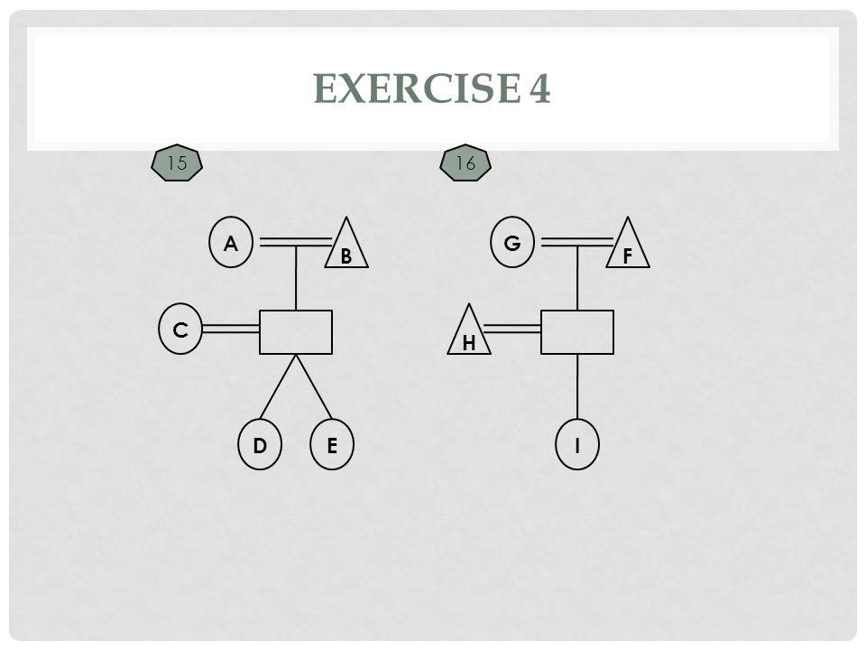 EXERCISE 4 C A B D G F I H 1516 E