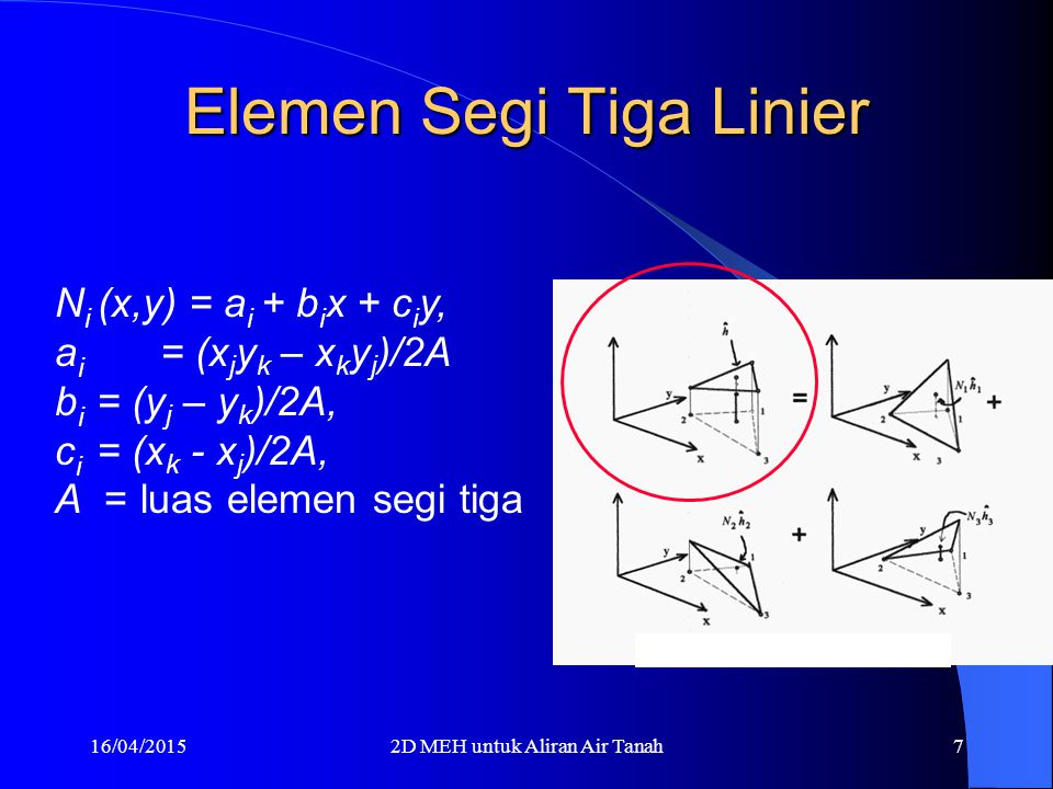 16/04/20152D MEH untuk Aliran Air Tanah7 Elemen Segi Tiga Linier N i (x,y) = a i + b i x + c i y, a i = (x j y k – x k y j )/2A b i = (y j – y k )/2A, c i = (x k - x j )/2A, A = luas elemen segi tiga