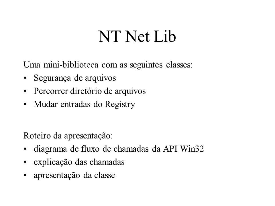 NT Net Lib Roteiro da apresentação: diagrama de fluxo de chamadas da API Win32 explicação das chamadas apresentação da classe Uma mini-biblioteca com as seguintes classes: Segurança de arquivos Percorrer diretório de arquivos Mudar entradas do Registry