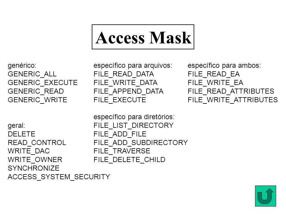 específico para arquivos: FILE_READ_DATA FILE_WRITE_DATA FILE_APPEND_DATA FILE_EXECUTE específico para diretórios: FILE_LIST_DIRECTORY FILE_ADD_FILE FILE_ADD_SUBDIRECTORY FILE_TRAVERSE FILE_DELETE_CHILD Access Mask específico para ambos: FILE_READ_EA FILE_WRITE_EA FILE_READ_ATTRIBUTES FILE_WRITE_ATTRIBUTES genérico: GENERIC_ALL GENERIC_EXECUTE GENERIC_READ GENERIC_WRITE geral: DELETE READ_CONTROL WRITE_DAC WRITE_OWNER SYNCHRONIZE ACCESS_SYSTEM_SECURITY