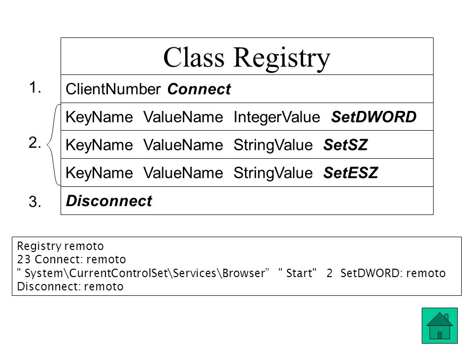 Class Registry ClientNumber Connect KeyName ValueName IntegerValue SetDWORD KeyName ValueName StringValue SetSZ KeyName ValueName StringValue SetESZ 1.