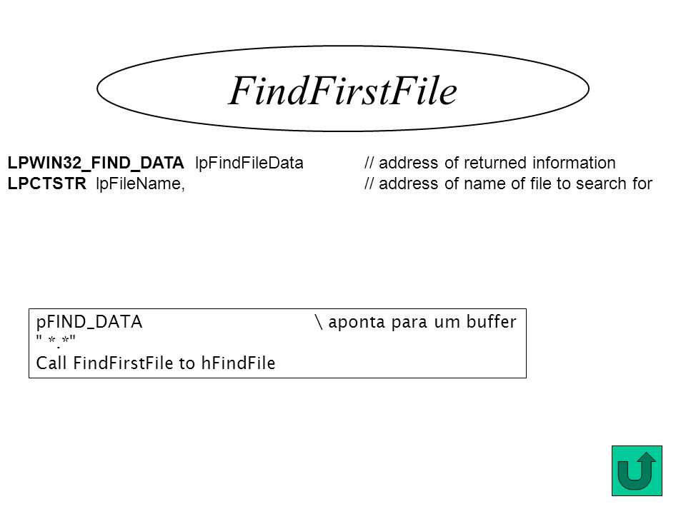 FindFirstFile LPWIN32_FIND_DATA lpFindFileData // address of returned information LPCTSTR lpFileName,// address of name of file to search for pFIND_DA