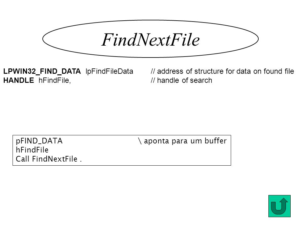 FindNextFile LPWIN32_FIND_DATA lpFindFileData // address of structure for data on found file HANDLE hFindFile,// handle of search pFIND_DATA\ aponta p