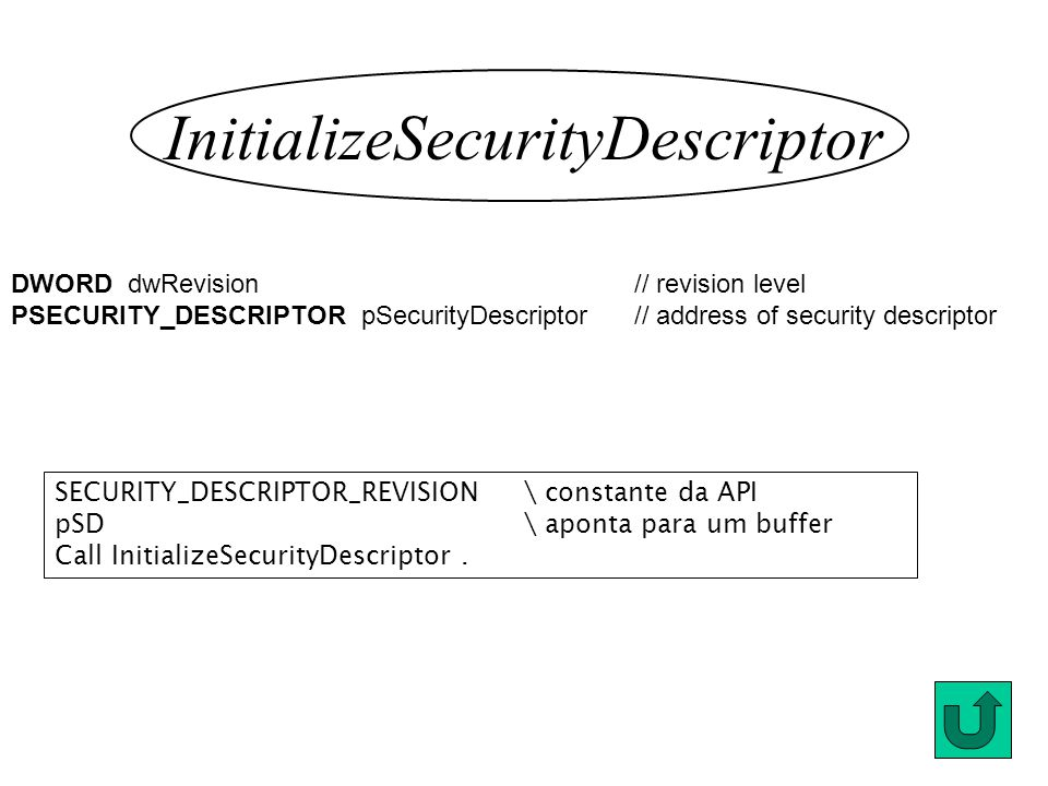 InitializeSecurityDescriptor DWORD dwRevision // revision level PSECURITY_DESCRIPTOR pSecurityDescriptor// address of security descriptor SECURITY_DES