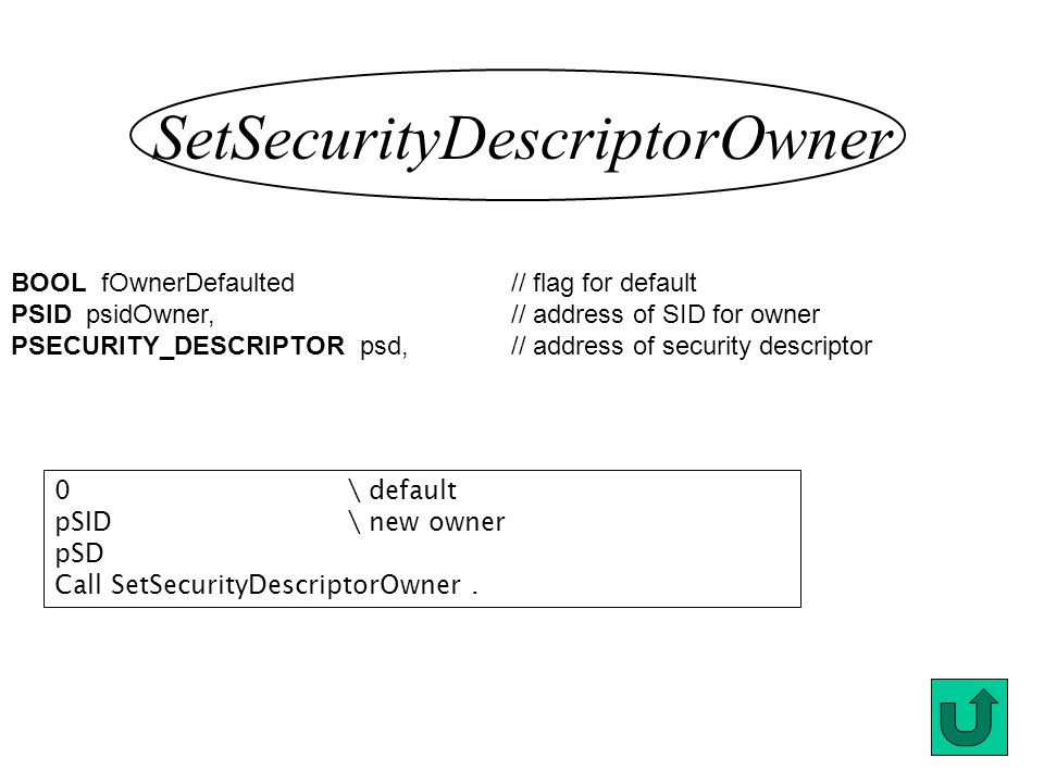 SetSecurityDescriptorOwner BOOL fOwnerDefaulted // flag for default PSID psidOwner,// address of SID for owner PSECURITY_DESCRIPTOR psd,// address of security descriptor 0\ default pSID\ new owner pSD Call SetSecurityDescriptorOwner.