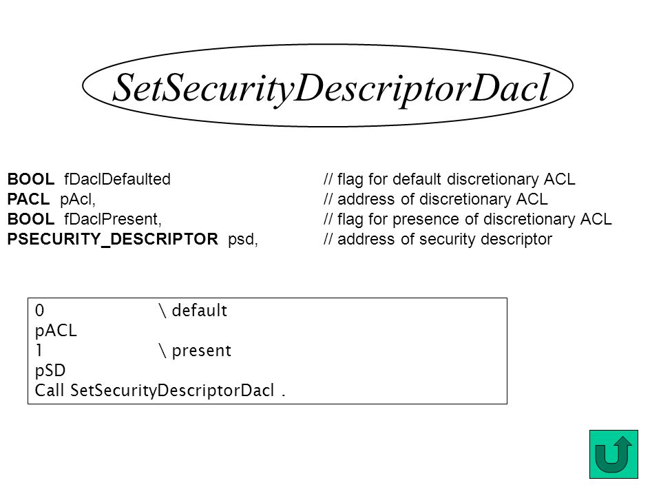 SetSecurityDescriptorDacl BOOL fDaclDefaulted // flag for default discretionary ACL PACL pAcl,// address of discretionary ACL BOOL fDaclPresent,// fla