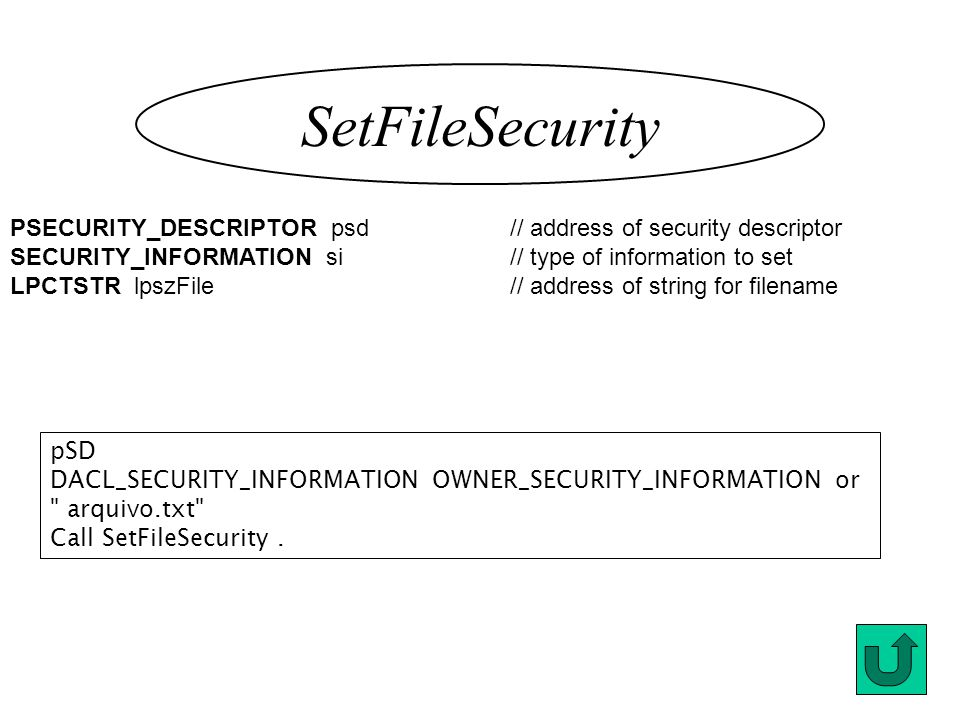 SetFileSecurity PSECURITY_DESCRIPTOR psd // address of security descriptor SECURITY_INFORMATION si// type of information to set LPCTSTR lpszFile// add