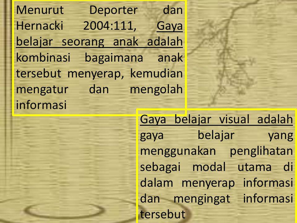 Menurut Deporter dan Hernacki 2004:111, Gaya belajar seorang anak adalah kombinasi bagaimana anak tersebut menyerap, kemudian mengatur dan mengolah informasi Gaya belajar visual adalah gaya belajar yang menggunakan penglihatan sebagai modal utama di dalam menyerap informasi dan mengingat informasi tersebut