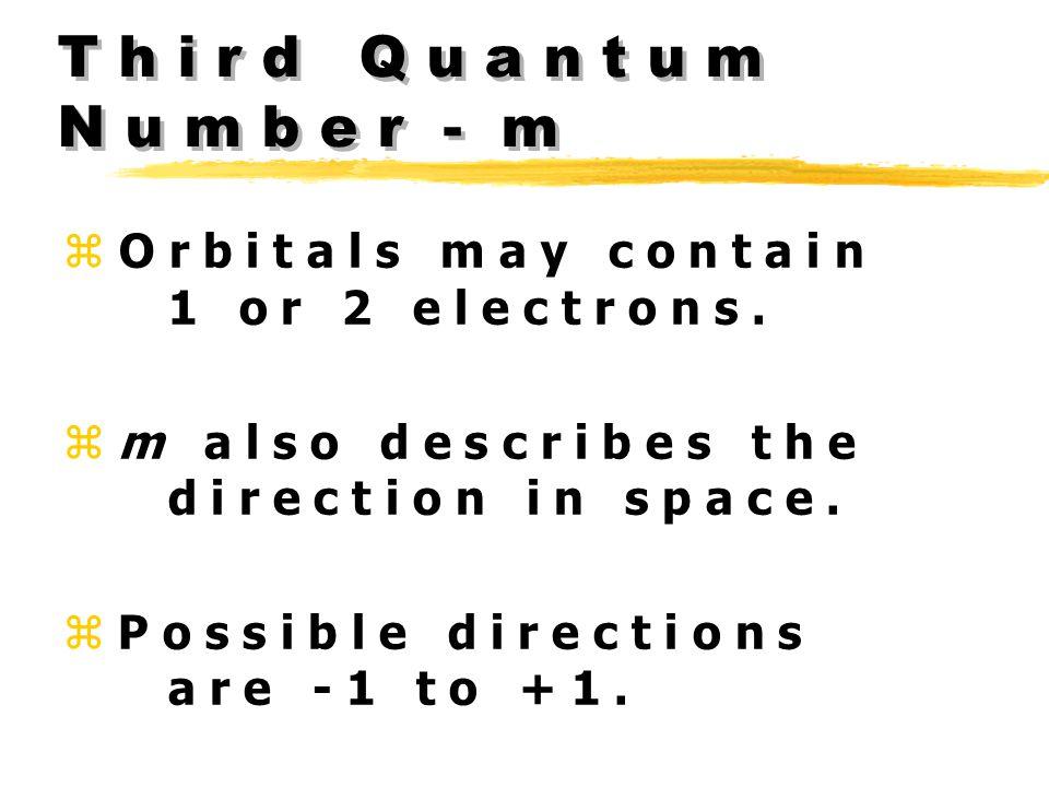 T h i r d Q u a n t u m N u m b e r - m z O r b i t a l s m a y c o n t a i n 1 o r 2 e l e c t r o n s.