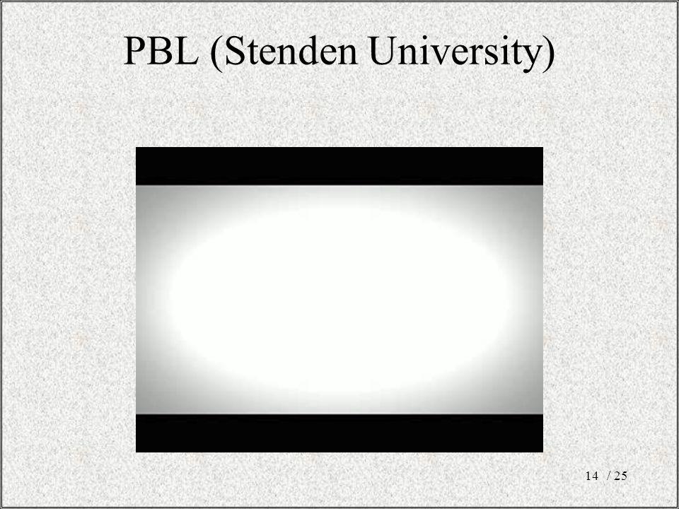 PBL (Stenden University) / 2514