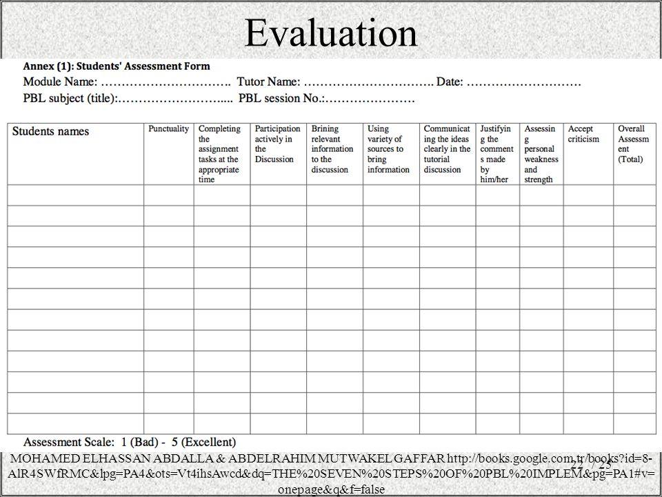 Evaluation / 2522 MOHAMED ELHASSAN ABDALLA & ABDELRAHIM MUTWAKEL GAFFAR http://books.google.com.tr/books?id=8- AlR4SWfRMC&lpg=PA4&ots=Vt4ihsAwcd&dq=THE%20SEVEN%20STEPS%20OF%20PBL%20IMPLEM&pg=PA1#v= onepage&q&f=false