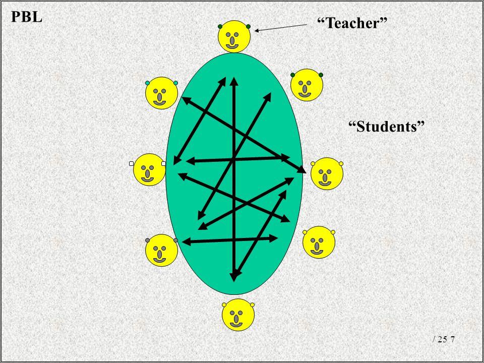 7 PBL Teacher Students / 25