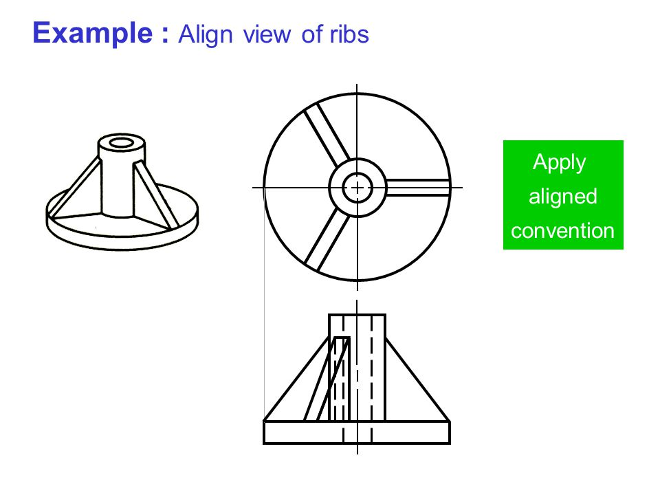 Example : Example : Align view of ribs Apply aligned convention