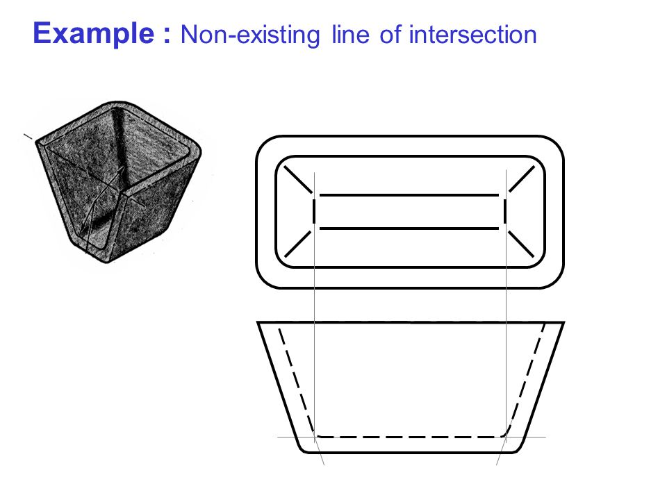 Example : Non-existing line of intersection