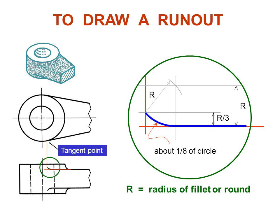 Tangent point TO DRAW A RUNOUT about 1/8 of circle R R/3 R = radius of fillet or round R