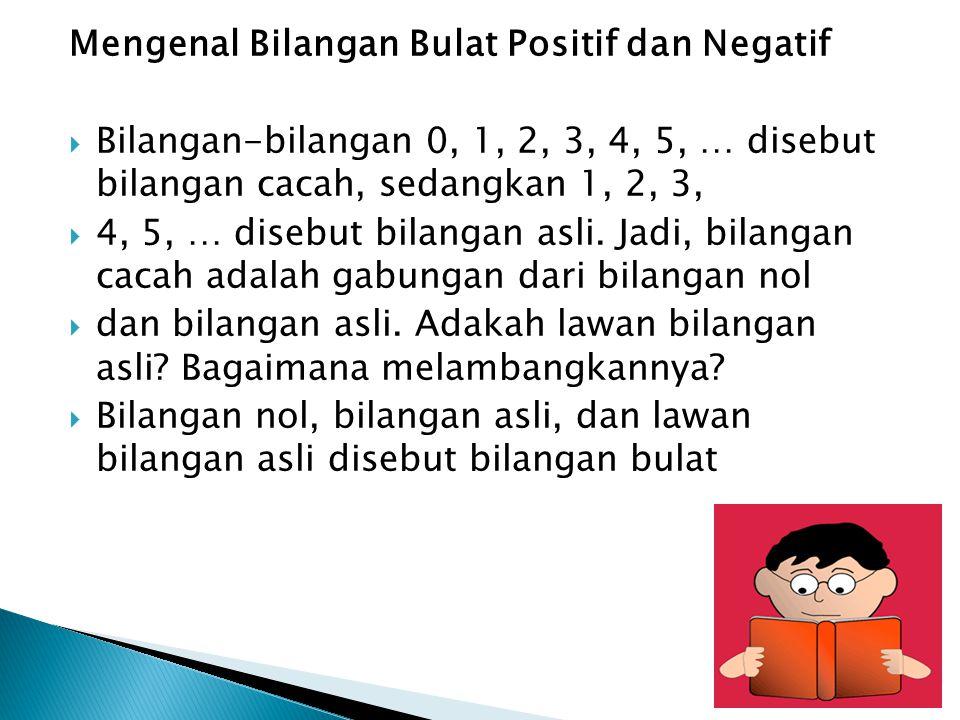 Bilangan bulat negatif ialah bilangan bulat yang terletak di sebelah kiri angka 0 (nol).