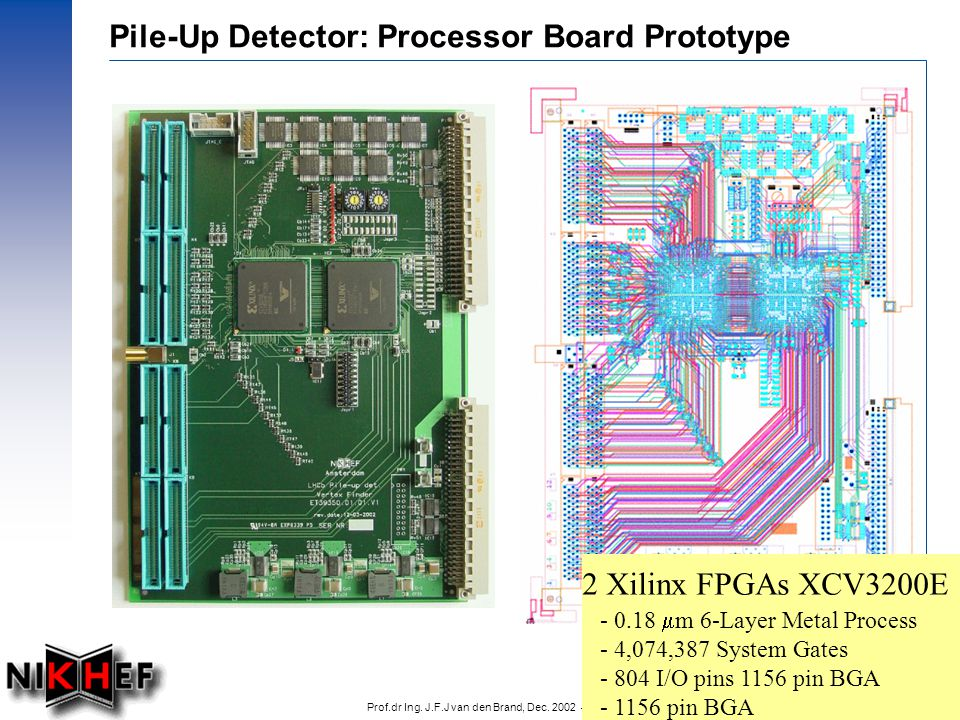 Prof.dr Ing. J.F.J van den Brand, Dec. 2002 – 11 Pile-Up Detector: Processor Board Prototype 2 Xilinx FPGAs XCV3200E - 0.18  m 6-Layer Metal Process
