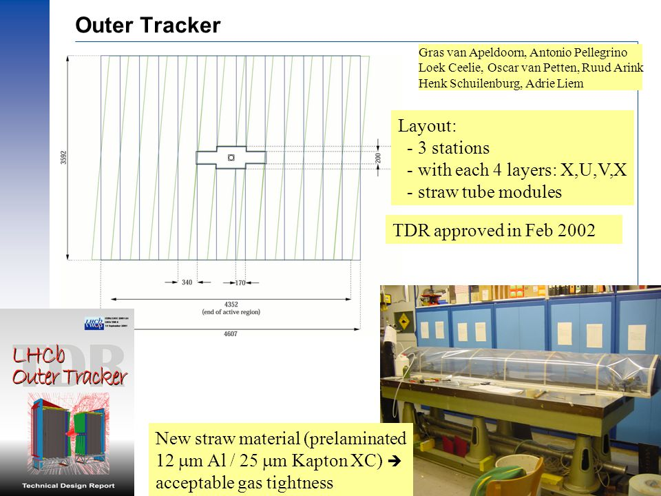 Prof.dr Ing. J.F.J van den Brand, Dec. 2002 – 12 Layout: - 3 stations - with each 4 layers: X,U,V,X - straw tube modules TDR approved in Feb 2002 Oute