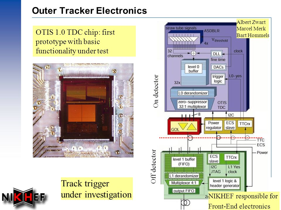 Prof.dr Ing. J.F.J van den Brand, Dec. 2002 – 15 On detector Off detector OTIS 1.0 TDC chip: first prototype with basic functionality under test Outer