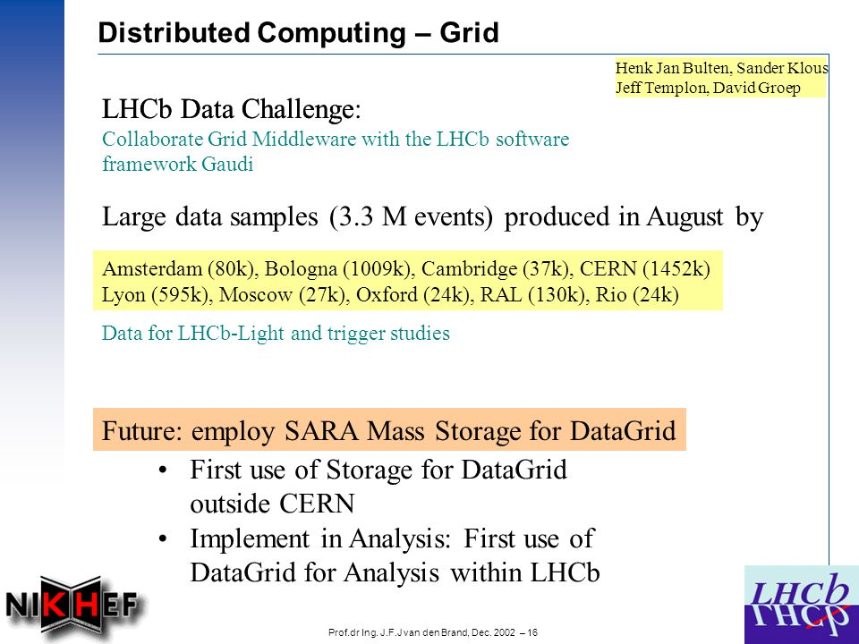 Prof.dr Ing. J.F.J van den Brand, Dec. 2002 – 16 LHCb Data Challenge: Collaborate Grid Middleware with the LHCb software framework Gaudi Large data sa