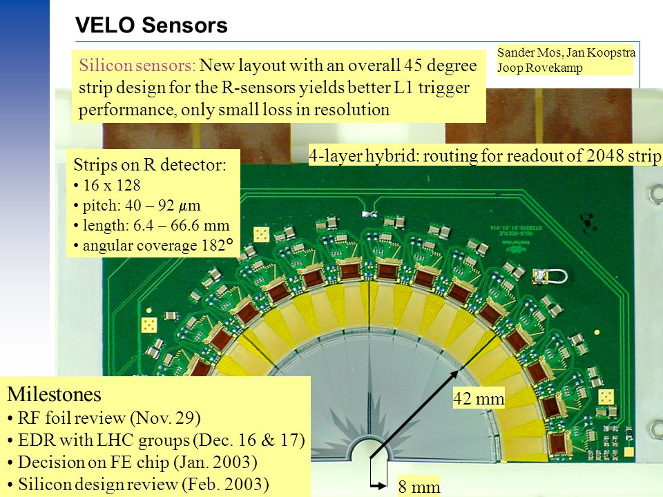 Prof.dr Ing. J.F.J van den Brand, Dec. 2002 – 8 8 mm 42 mm Milestones RF foil review (Nov. 29) EDR with LHC groups (Dec. 16 & 17) Decision on FE chip