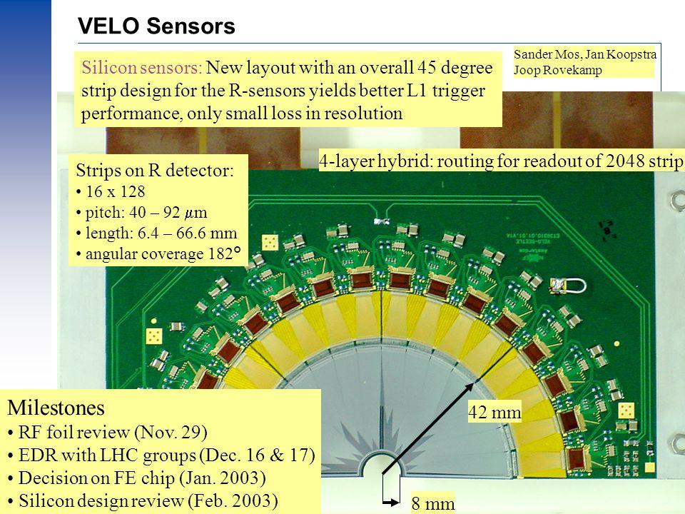 Prof.dr Ing. J.F.J van den Brand, Dec. 2002 – 8 8 mm 42 mm Milestones RF foil review (Nov.