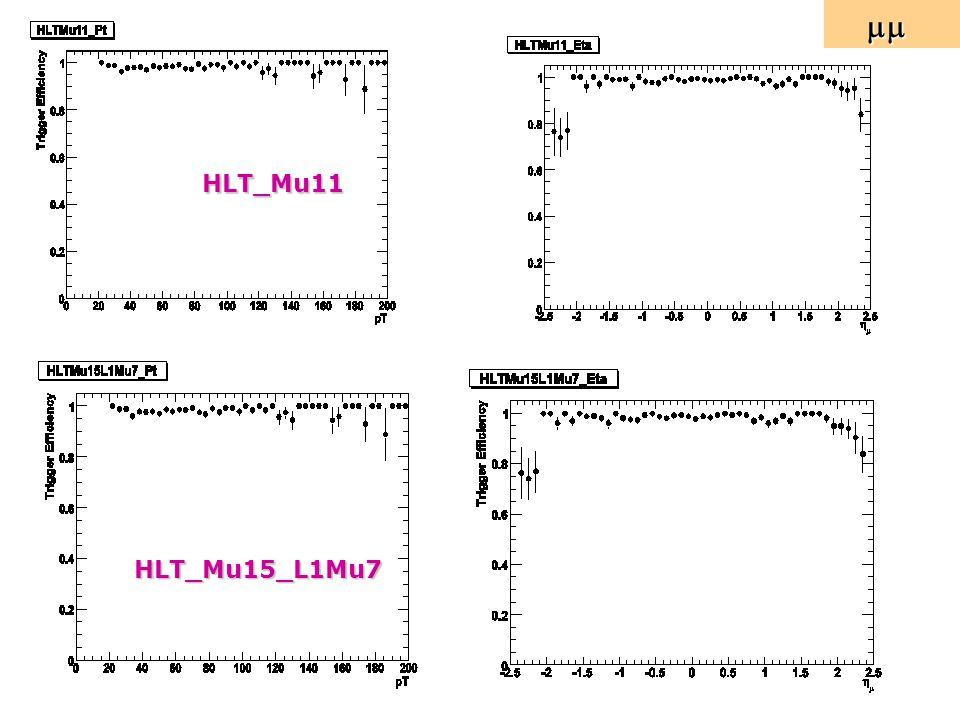  HLT_Mu11 HLT_Mu15_L1Mu7