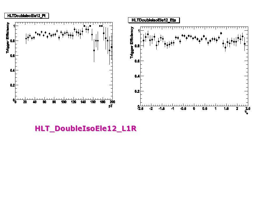 HLT_DoubleIsoEle12_L1R