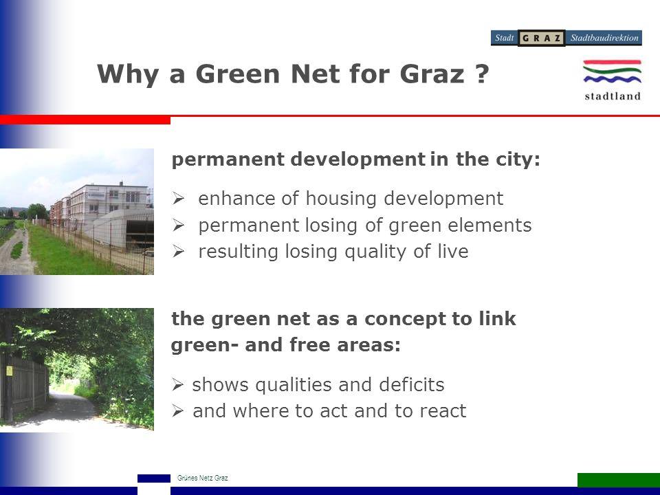 Grünes Netz Graz Why a Green Net for Graz ? permanent development in the city:  enhance of housing development  permanent losing of green elements 