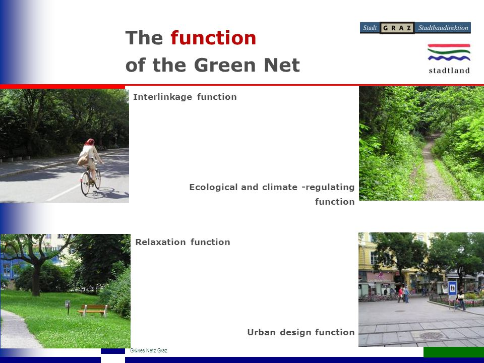Grünes Netz Graz The function of the Green Net Urban design function Interlinkage function Relaxation function Ecological and climate -regulating function