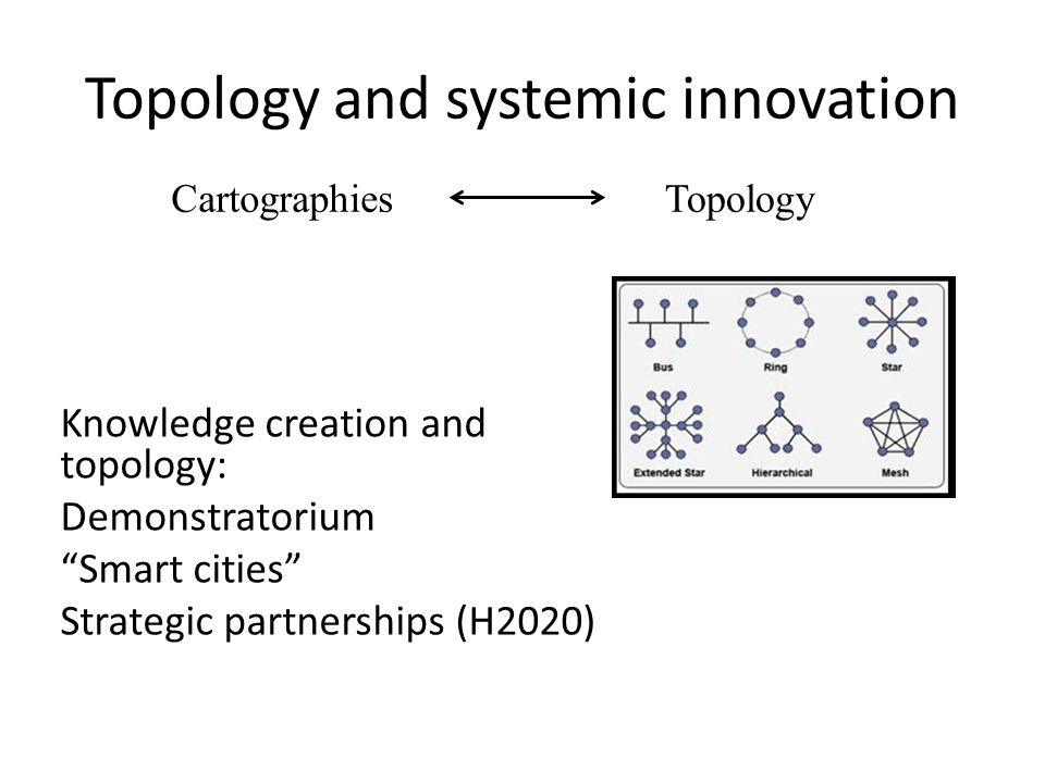"Topology and systemic innovation Knowledge creation and topology: Demonstratorium ""Smart cities"" Strategic partnerships (H2020) CartographiesTopology"